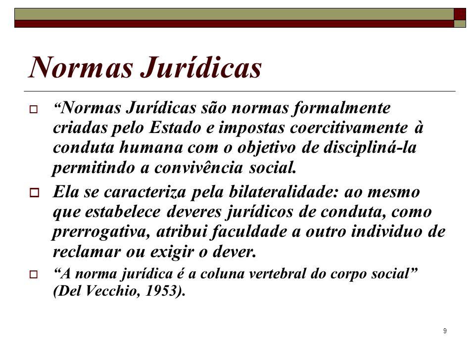 9 Normas Jurídicas são normas formalmente criadas pelo Estado e impostas coercitivamente à conduta humana com o objetivo de discipliná-la permitindo a