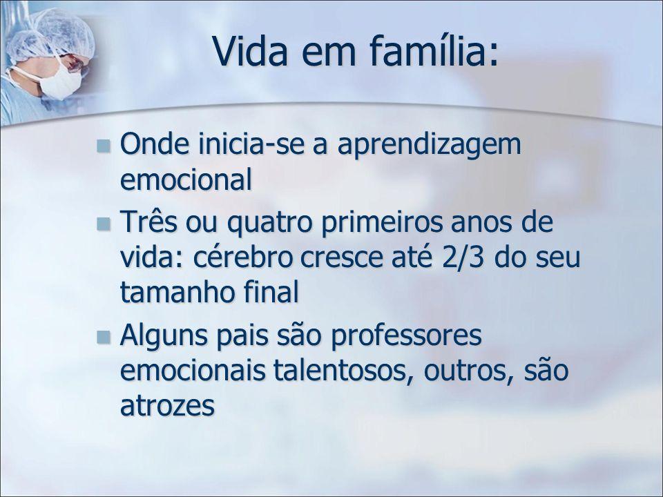 Vida em família: Onde inicia-se a aprendizagem emocional Onde inicia-se a aprendizagem emocional Três ou quatro primeiros anos de vida: cérebro cresce