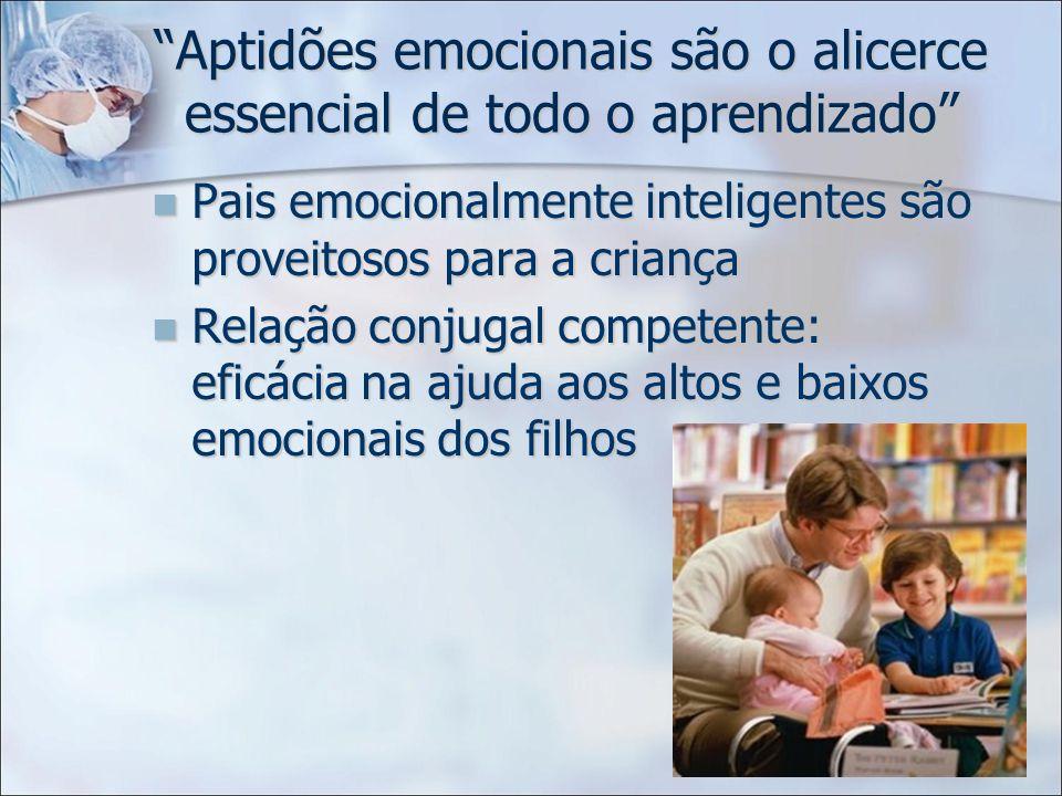 Aptidões emocionais são o alicerce essencial de todo o aprendizado Pais emocionalmente inteligentes são proveitosos para a criança Pais emocionalmente