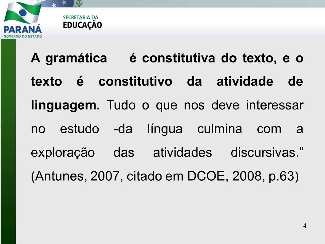 5 Conteúdo estruturante de Língua Estrangeira Moderna: Discurso como prática social O discurso é efetivado nas práticas da: Oralidade Leitura Escrita