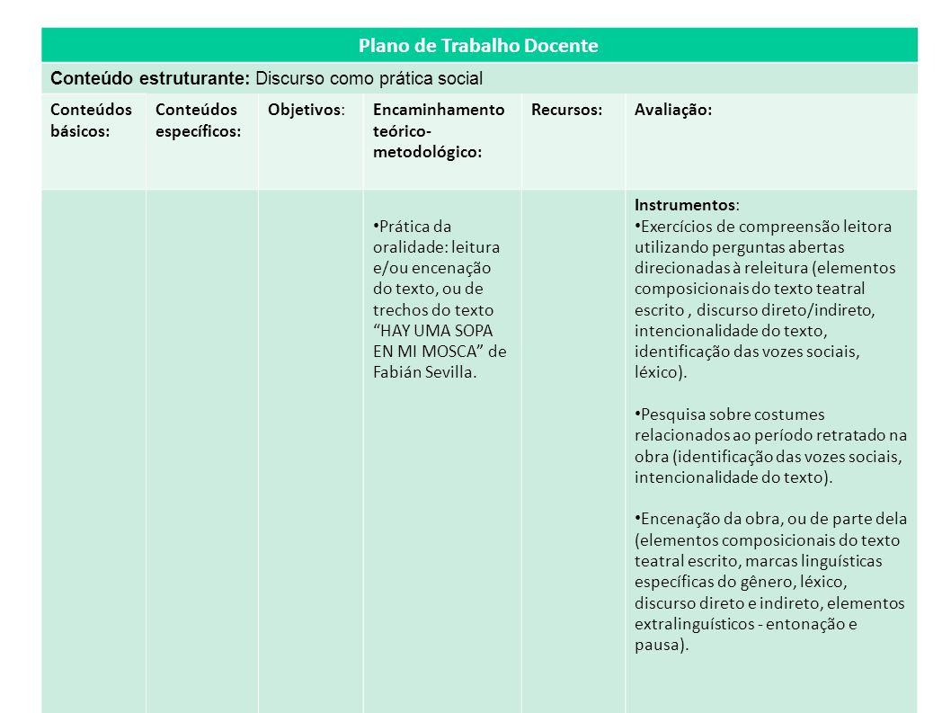 Plano de trabalho docente Conteúdo estruturante: Discurso como prática social.