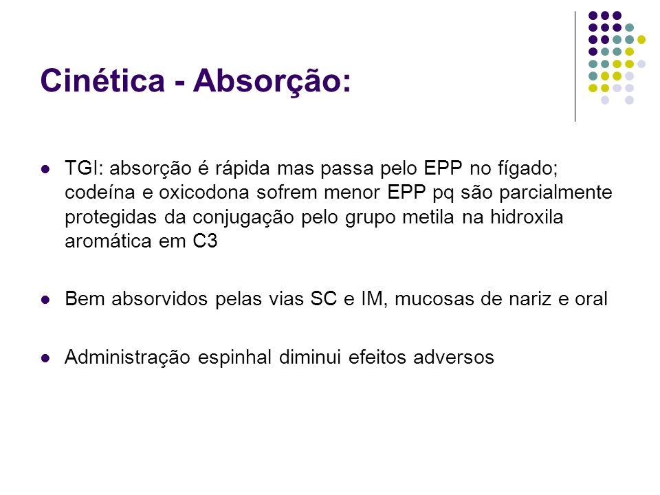 Cinética - Absorção: TGI: absorção é rápida mas passa pelo EPP no fígado; codeína e oxicodona sofrem menor EPP pq são parcialmente protegidas da conju