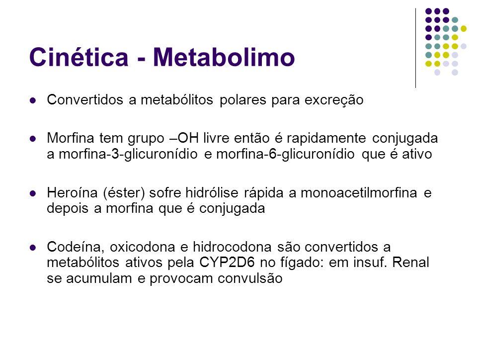 Cinética - Metabolimo Convertidos a metabólitos polares para excreção Morfina tem grupo –OH livre então é rapidamente conjugada a morfina-3-glicuroníd