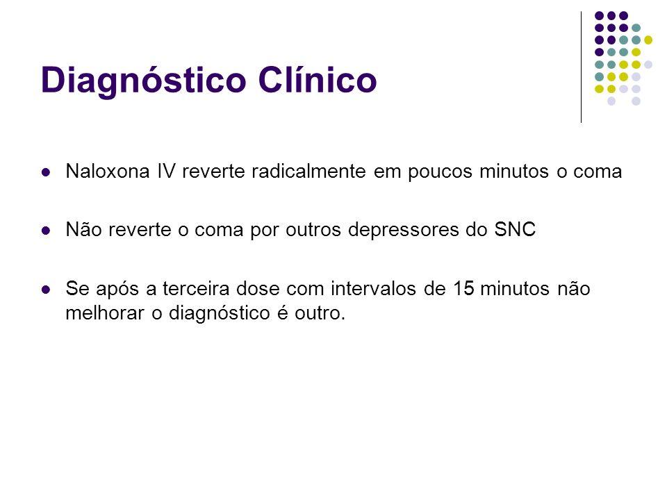 Diagnóstico Clínico Naloxona IV reverte radicalmente em poucos minutos o coma Não reverte o coma por outros depressores do SNC Se após a terceira dose