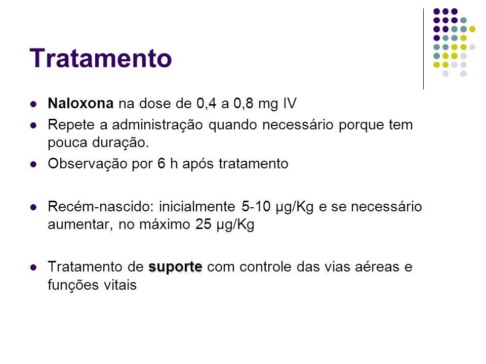 Tratamento Naloxona na dose de 0,4 a 0,8 mg IV Repete a administração quando necessário porque tem pouca duração. Observação por 6 h após tratamento R