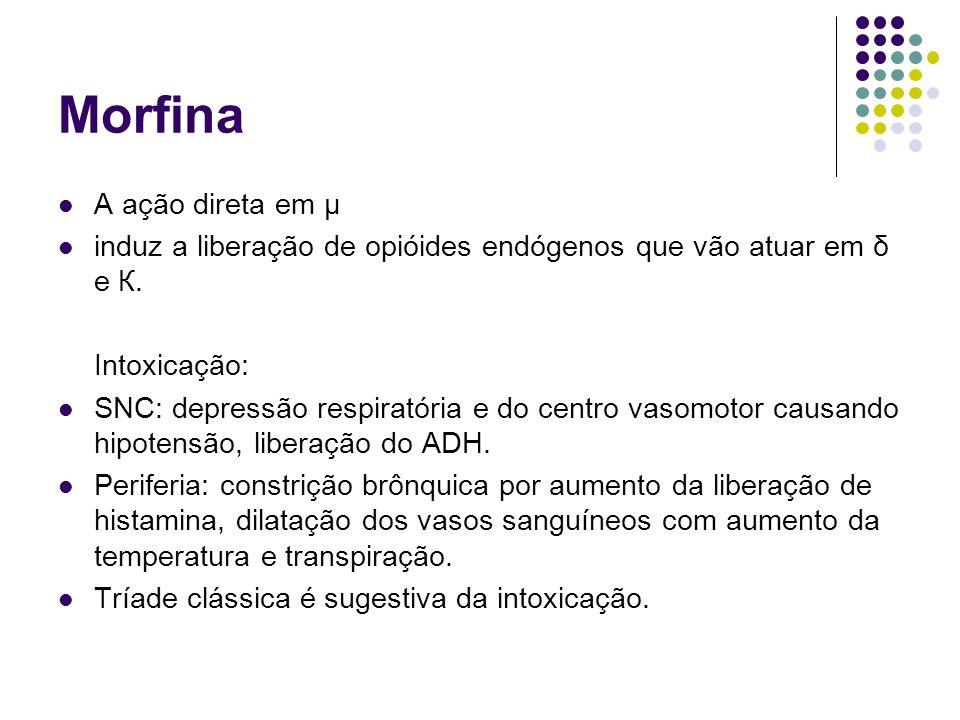 Morfina A ação direta em µ induz a liberação de opióides endógenos que vão atuar em δ e К. Intoxicação: SNC: depressão respiratória e do centro vasomo