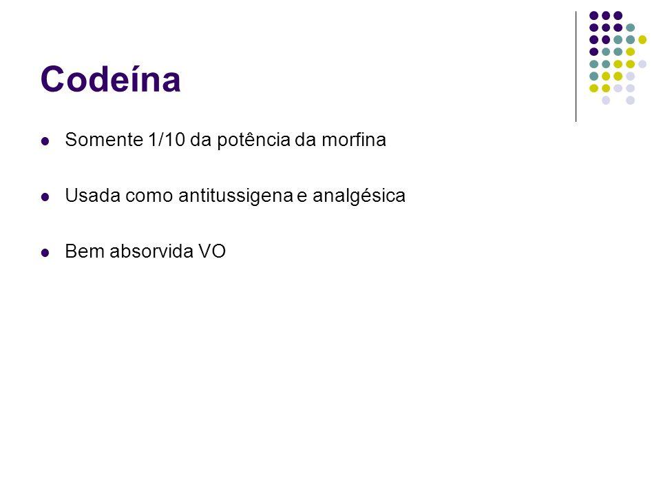 Codeína Somente 1/10 da potência da morfina Usada como antitussigena e analgésica Bem absorvida VO