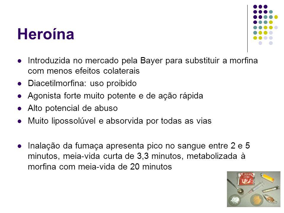 Heroína Introduzida no mercado pela Bayer para substituir a morfina com menos efeitos colaterais Diacetilmorfina: uso proibido Agonista forte muito po