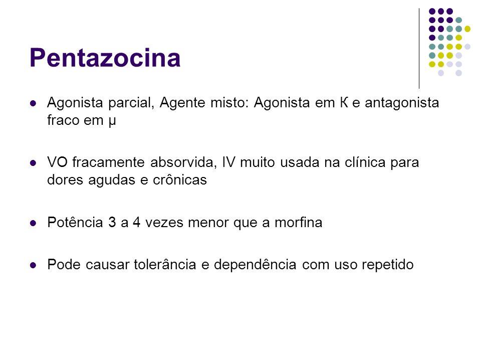 Pentazocina Agonista parcial, Agente misto: Agonista em К e antagonista fraco em µ VO fracamente absorvida, IV muito usada na clínica para dores aguda