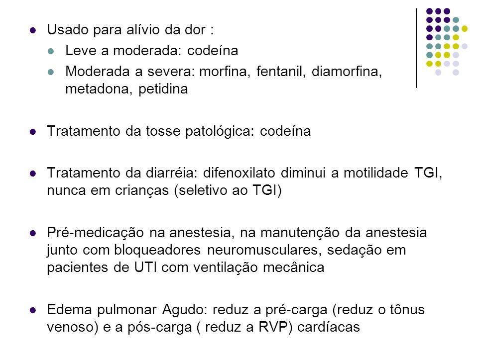 Usado para alívio da dor : Leve a moderada: codeína Moderada a severa: morfina, fentanil, diamorfina, metadona, petidina Tratamento da tosse patológic