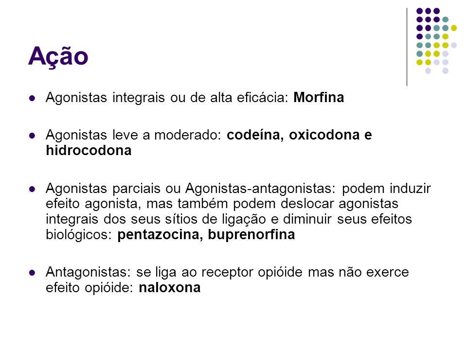 Ação Agonistas integrais ou de alta eficácia: Morfina Agonistas leve a moderado: codeína, oxicodona e hidrocodona Agonistas parciais ou Agonistas-anta