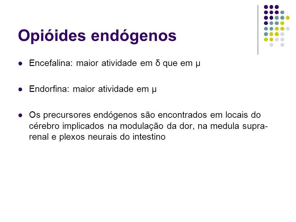 Opióides endógenos Encefalina: maior atividade em δ que em µ Endorfina: maior atividade em µ Os precursores endógenos são encontrados em locais do cér