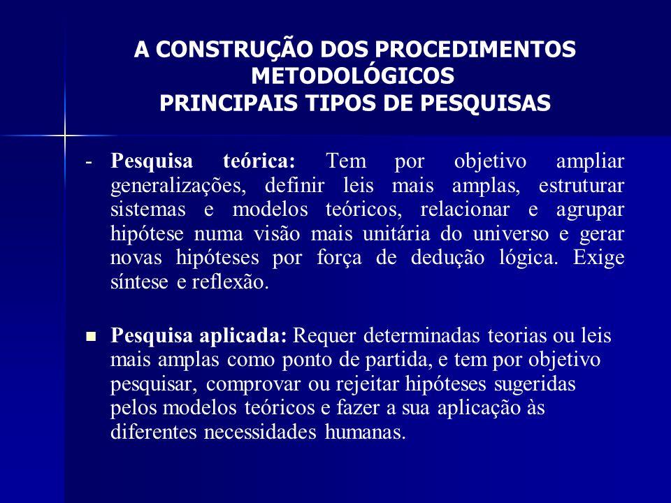 A CONSTRUÇÃO DOS PROCEDIMENTOS METODOLÓGICOS PRINCIPAIS TIPOS DE PESQUISAS - -Pesquisa teórica: Tem por objetivo ampliar generalizações, definir leis