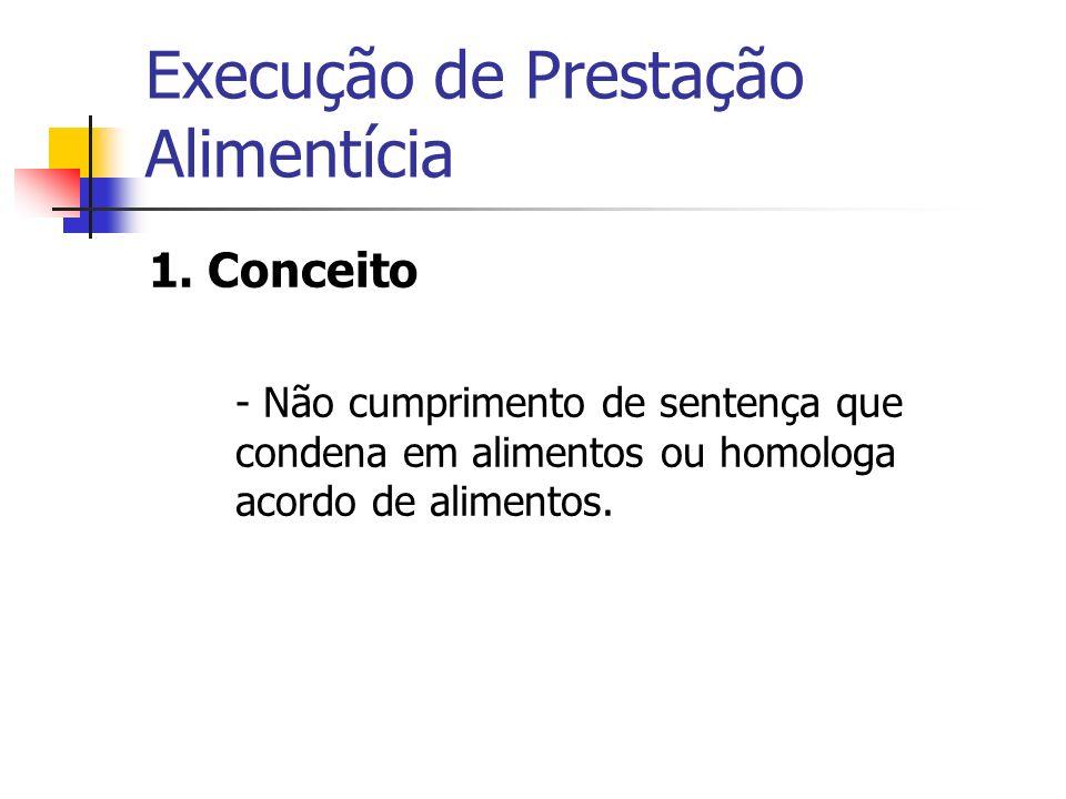 Execução de Prestação Alimentícia 1. Conceito - Não cumprimento de sentença que condena em alimentos ou homologa acordo de alimentos.