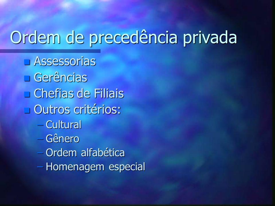 Ordem de precedência privada n Assessorias n Gerências n Chefias de Filiais n Outros critérios: –Cultural –Gênero –Ordem alfabética –Homenagem especia