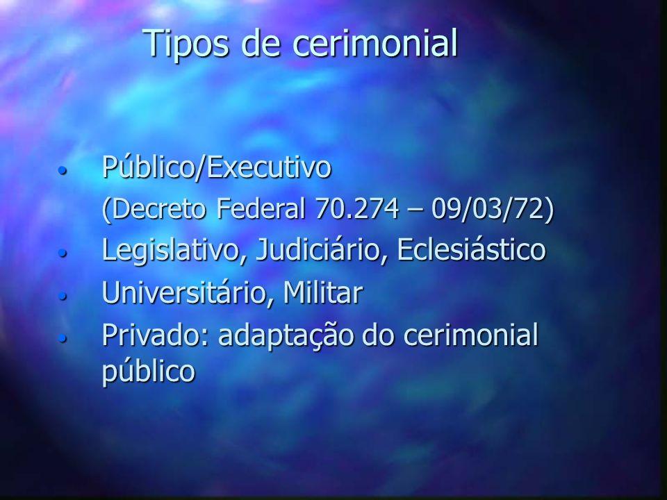 Tipos de cerimonial Público/Executivo Público/Executivo (Decreto Federal 70.274 – 09/03/72) Legislativo, Judiciário, Eclesiástico Legislativo, Judiciá