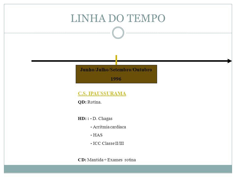 LINHA DO TEMPO Junho/Julho/Setembro/Outubro 1996 C.S. IPAUSSURAMA QD: Rotina. HD: : - D. Chagas - Arritmia cardíaca - HAS - ICC Classe II/III CD: Mant