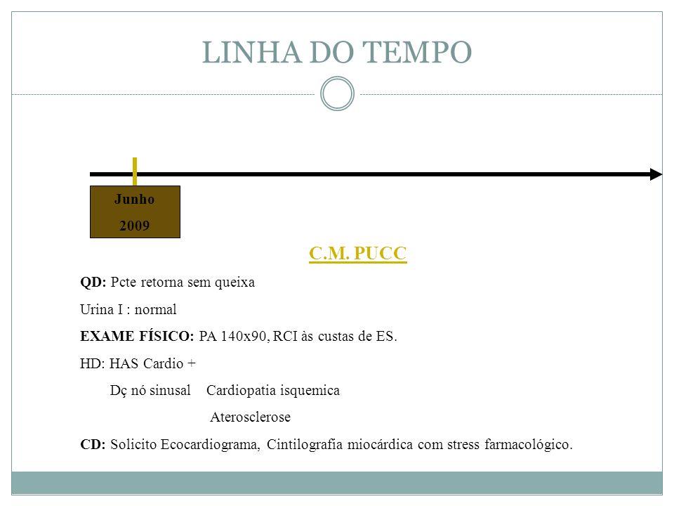 LINHA DO TEMPO Junho 2009 C.M. PUCC QD: Pcte retorna sem queixa Urina I : normal EXAME FÍSICO: PA 140x90, RCI às custas de ES. HD: HAS Cardio + Dç nó
