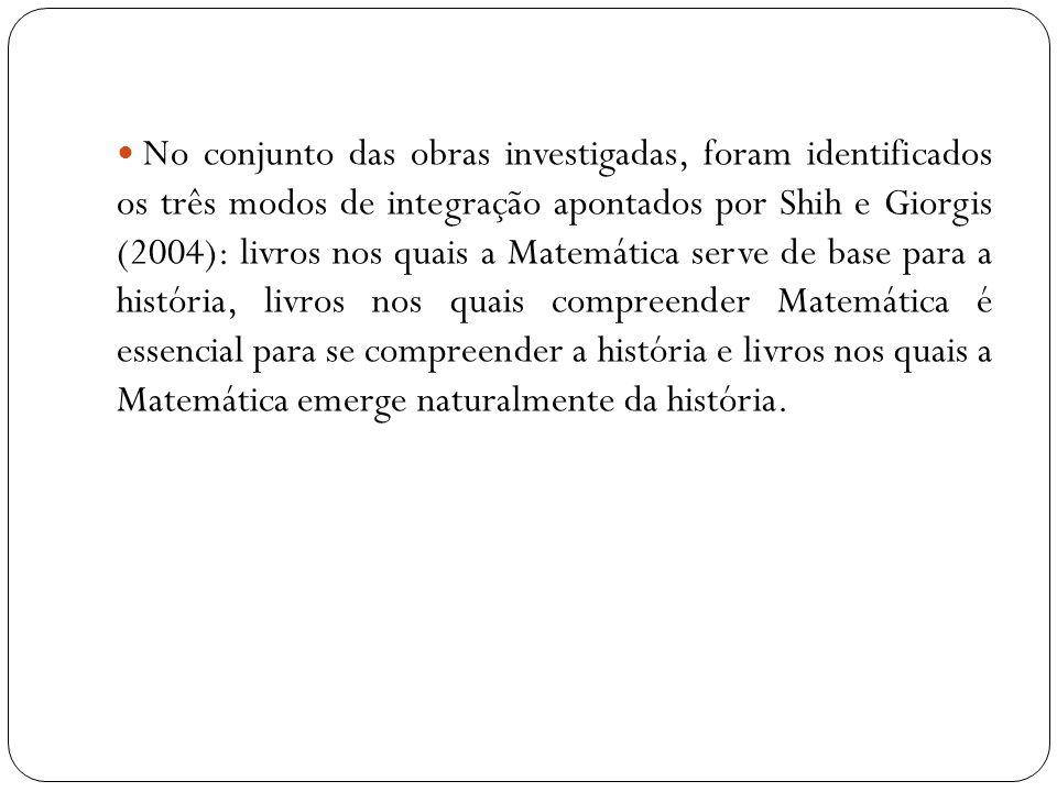 No conjunto das obras investigadas, foram identificados os três modos de integração apontados por Shih e Giorgis (2004): livros nos quais a Matemática