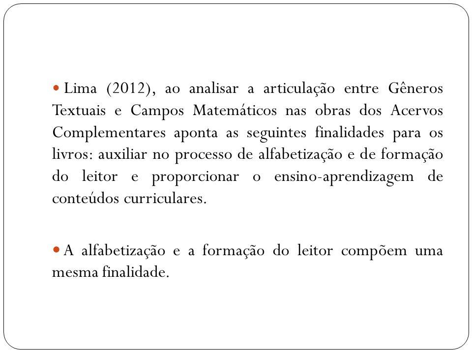 Lima (2012), ao analisar a articulação entre Gêneros Textuais e Campos Matemáticos nas obras dos Acervos Complementares aponta as seguintes finalidade