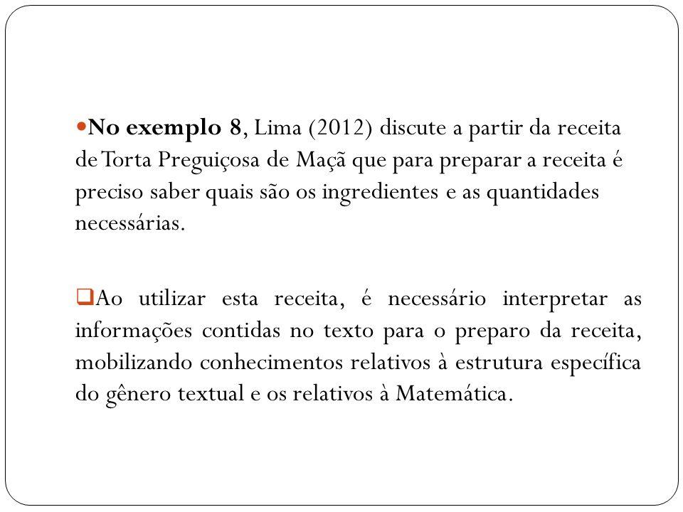 No exemplo 8, Lima (2012) discute a partir da receita de Torta Preguiçosa de Maçã que para preparar a receita é preciso saber quais são os ingredientes e as quantidades necessárias.
