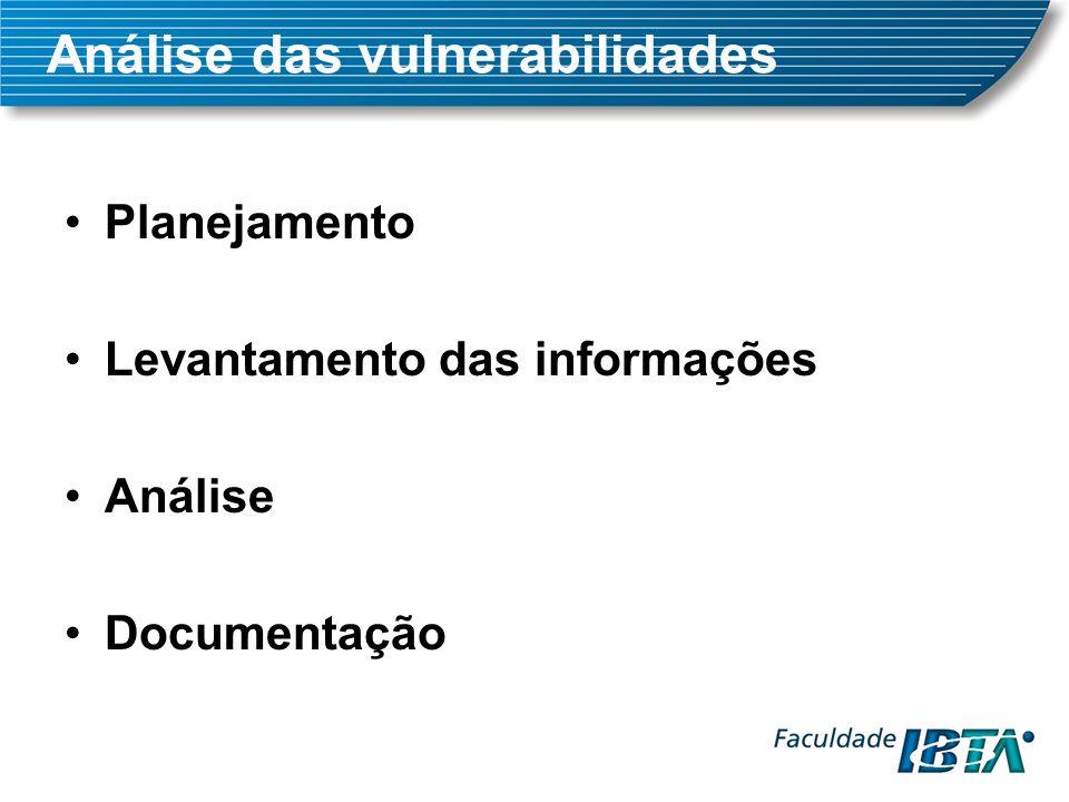Planejamento Levantamento das informações Análise Documentação Análise das vulnerabilidades