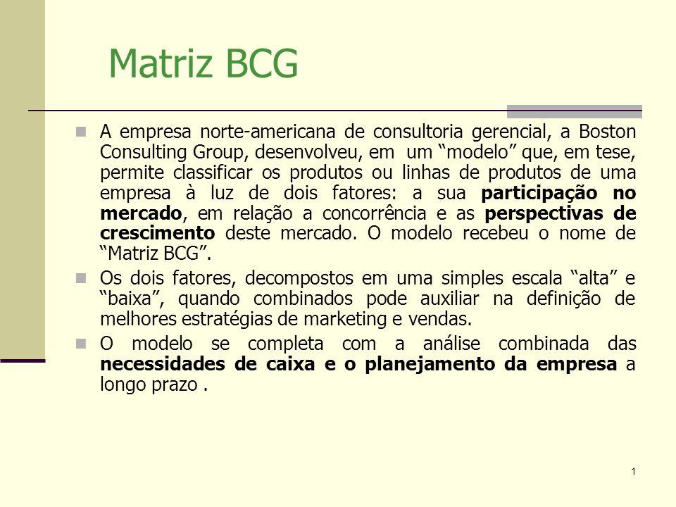 1 Matriz BCG A empresa norte-americana de consultoria gerencial, a Boston Consulting Group, desenvolveu, em um modelo que, em tese, permite classifica