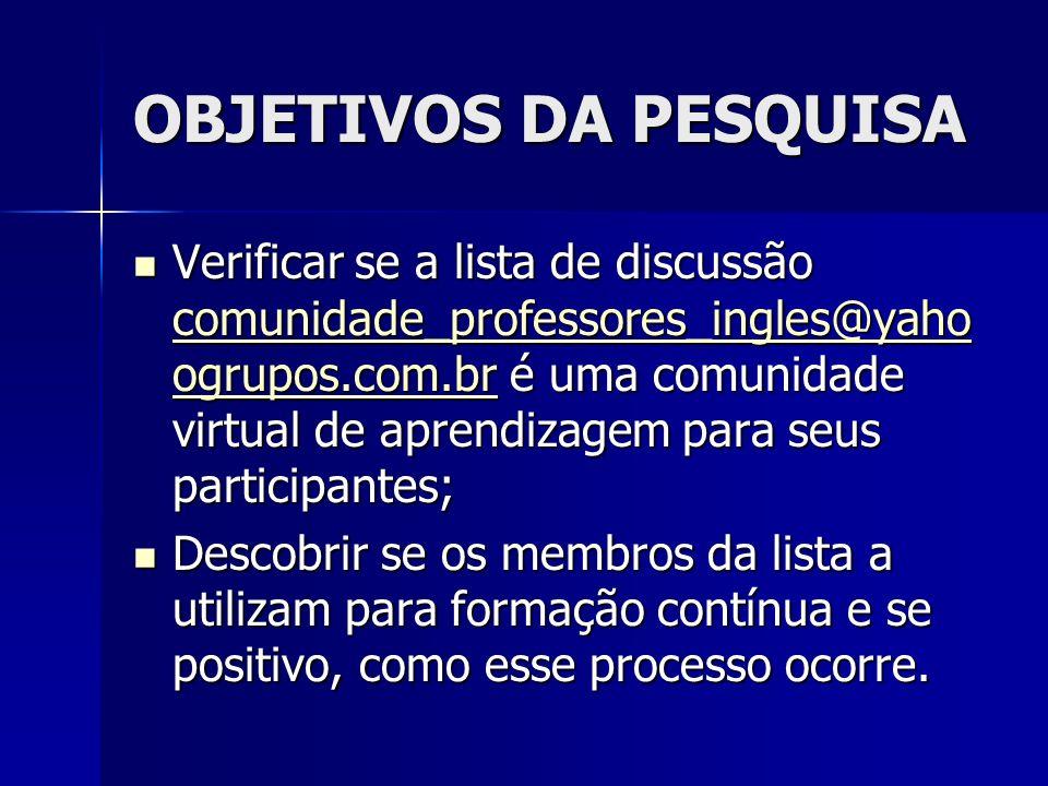 OBJETIVOS DA PESQUISA Verificar se a lista de discussão comunidade_professores_ingles@yaho ogrupos.com.br é uma comunidade virtual de aprendizagem par