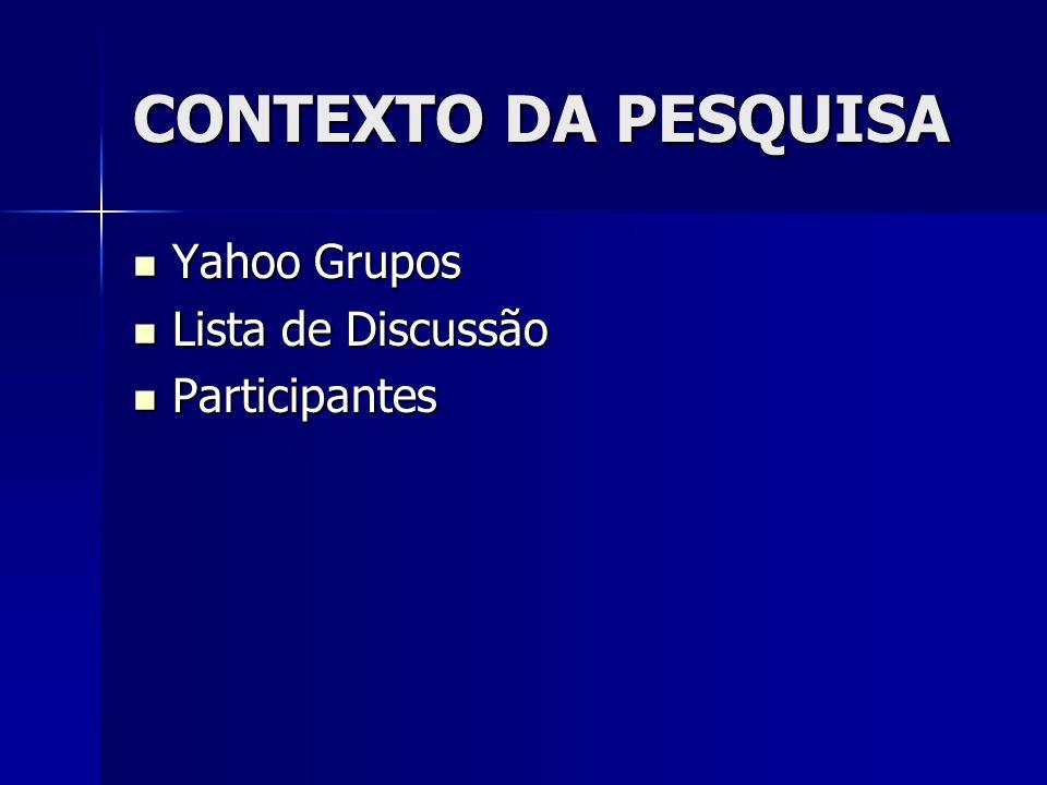 CONTEXTO DA PESQUISA Yahoo Grupos Yahoo Grupos Lista de Discussão Lista de Discussão Participantes Participantes