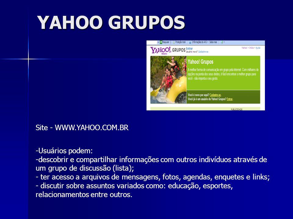 YAHOO GRUPOS Site - WWW.YAHOO.COM.BR -Usuários podem: -descobrir e compartilhar informações com outros indivíduos através de um grupo de discussão (li