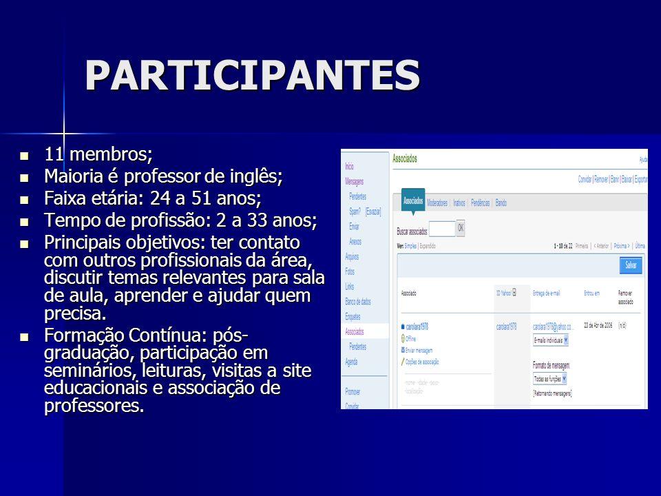 PARTICIPANTES 11 membros; 11 membros; Maioria é professor de inglês; Maioria é professor de inglês; Faixa etária: 24 a 51 anos; Faixa etária: 24 a 51