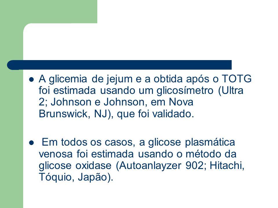 A glicemia de jejum e a obtida após o TOTG foi estimada usando um glicosímetro (Ultra 2; Johnson e Johnson, em Nova Brunswick, NJ), que foi validado.