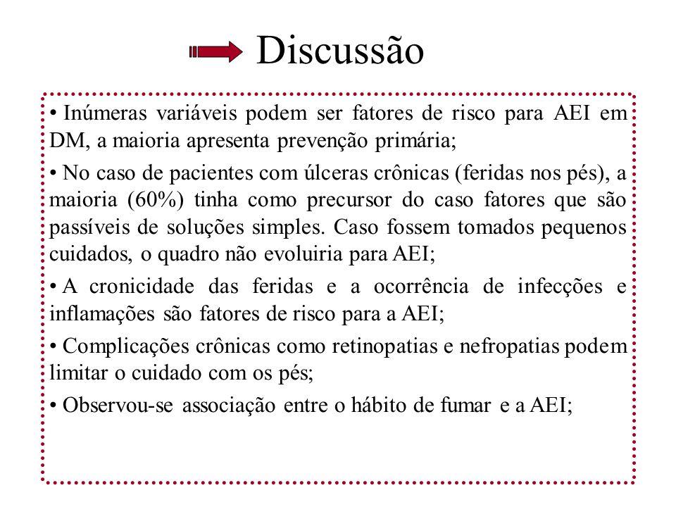 Discussão Inúmeras variáveis podem ser fatores de risco para AEI em DM, a maioria apresenta prevenção primária; No caso de pacientes com úlceras crôni