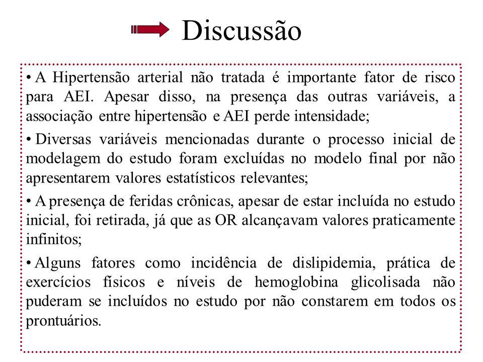 Discussão A Hipertensão arterial não tratada é importante fator de risco para AEI. Apesar disso, na presença das outras variáveis, a associação entre