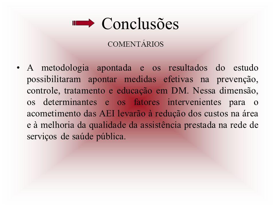 Conclusões A metodologia apontada e os resultados do estudo possibilitaram apontar medidas efetivas na prevenção, controle, tratamento e educação em D