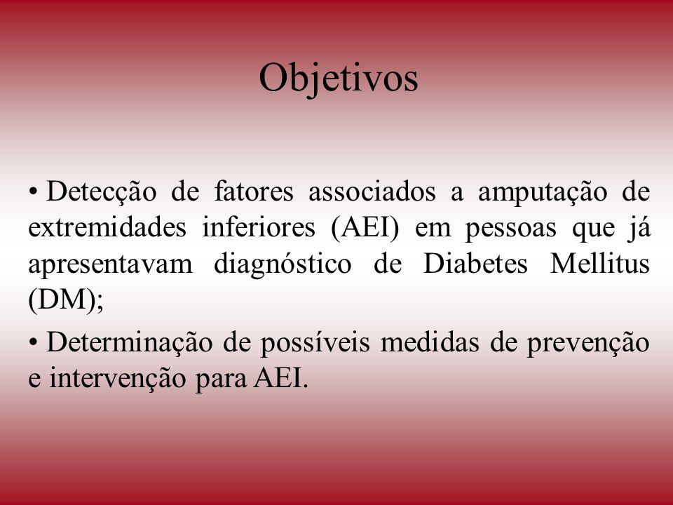 Objetivos Detecção de fatores associados a amputação de extremidades inferiores (AEI) em pessoas que já apresentavam diagnóstico de Diabetes Mellitus