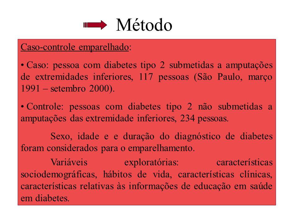 Método Caso-controle emparelhado: Caso: pessoa com diabetes tipo 2 submetidas a amputações de extremidades inferiores, 117 pessoas (São Paulo, março 1