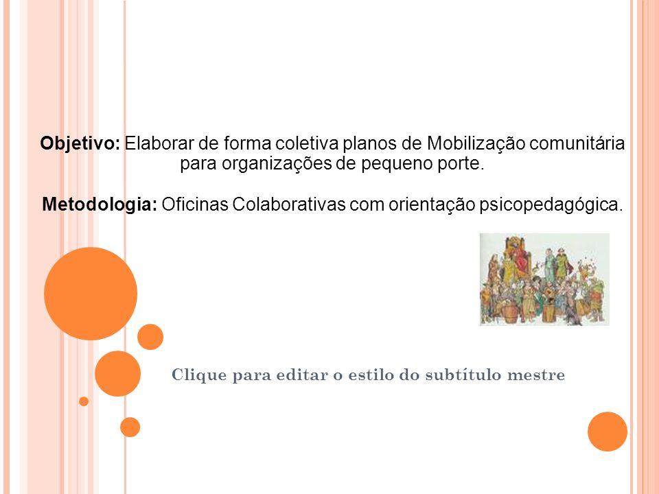 Clique para editar o estilo do subtítulo mestre 08\12\2009 Facilitação: Objetivo: Elaborar de forma coletiva planos de Mobilização comunitária para organizações de pequeno porte.