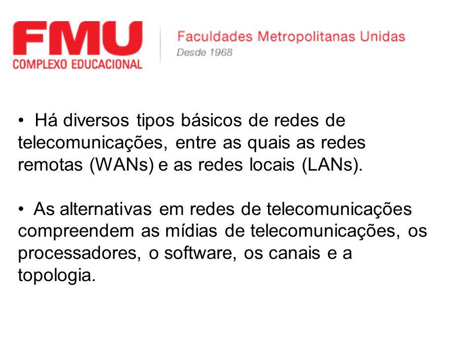 Há diversos tipos básicos de redes de telecomunicações, entre as quais as redes remotas (WANs) e as redes locais (LANs). As alternativas em redes de t