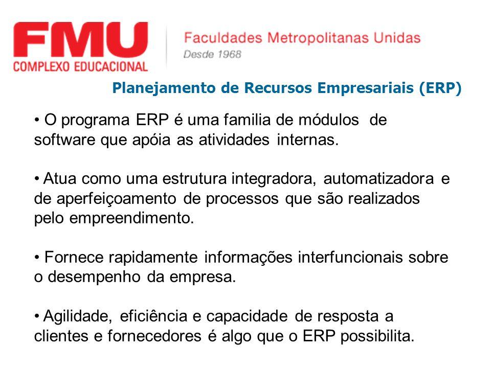 Planejamento de Recursos Empresariais (ERP) O programa ERP é uma familia de módulos de software que apóia as atividades internas. Atua como uma estrut