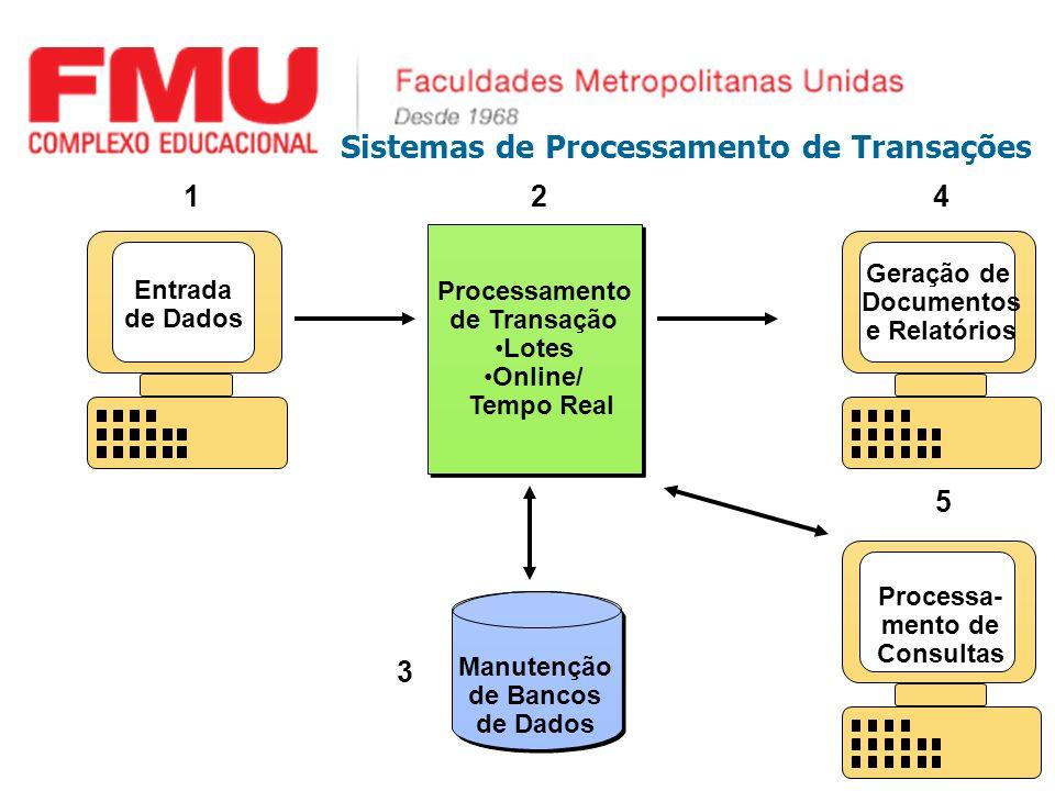 Sistemas de Processamento de Transações Manutenção de Bancos de Dados Processamento de Transação Lotes Online/ Tempo Real Processamento de Transação L