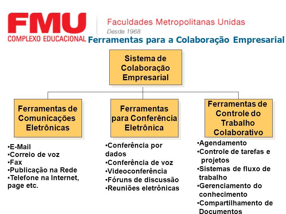Ferramentas para a Colaboração Empresarial Sistema de Colaboração Empresarial Ferramentas de Comunicações Eletrônicas Ferramentas de Comunicações Elet