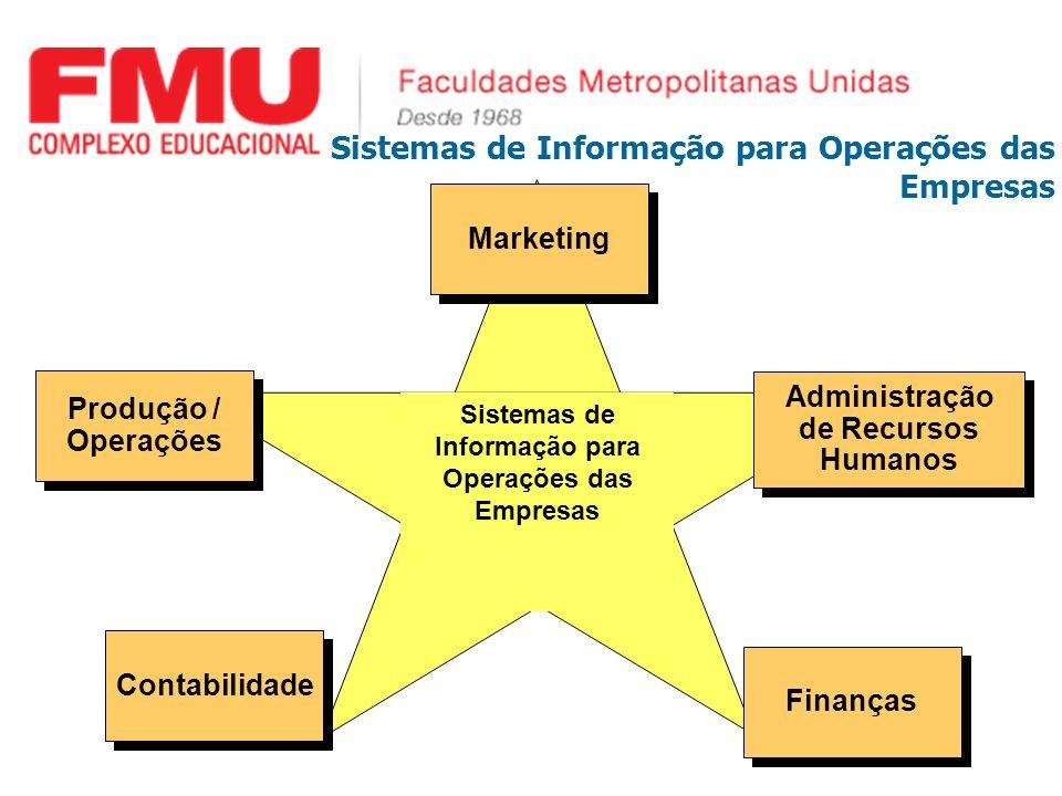 Sistemas de Informação para Operações das Empresas Marketing Administração de Recursos Humanos Administração de Recursos Humanos Finanças Contabilidad