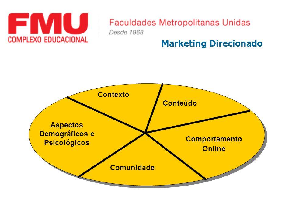 Marketing Direcionado Comportamento Online Comunidade Contexto Aspectos Demográficos e Psicológicos Conteúdo