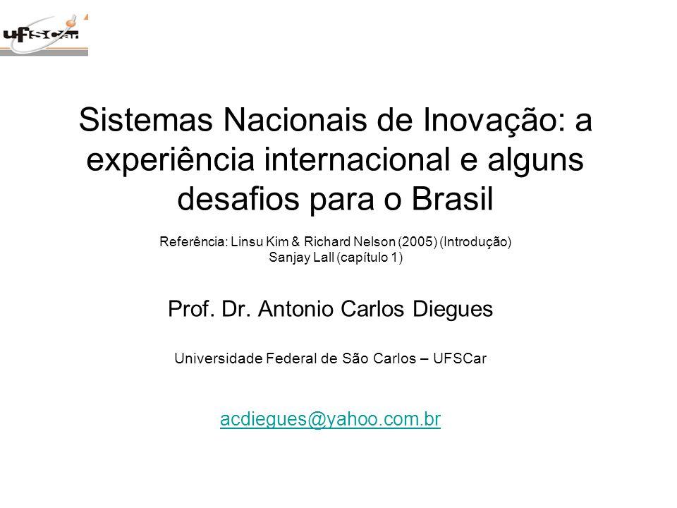 Sistemas Nacionais de Inovação: a experiência internacional e alguns desafios para o Brasil Referência: Linsu Kim & Richard Nelson (2005) (Introdução)