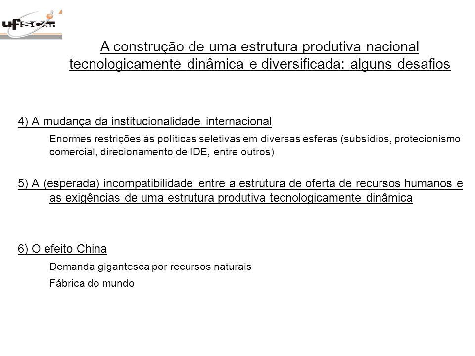 4) A mudança da institucionalidade internacional Enormes restrições às políticas seletivas em diversas esferas (subsídios, protecionismo comercial, di