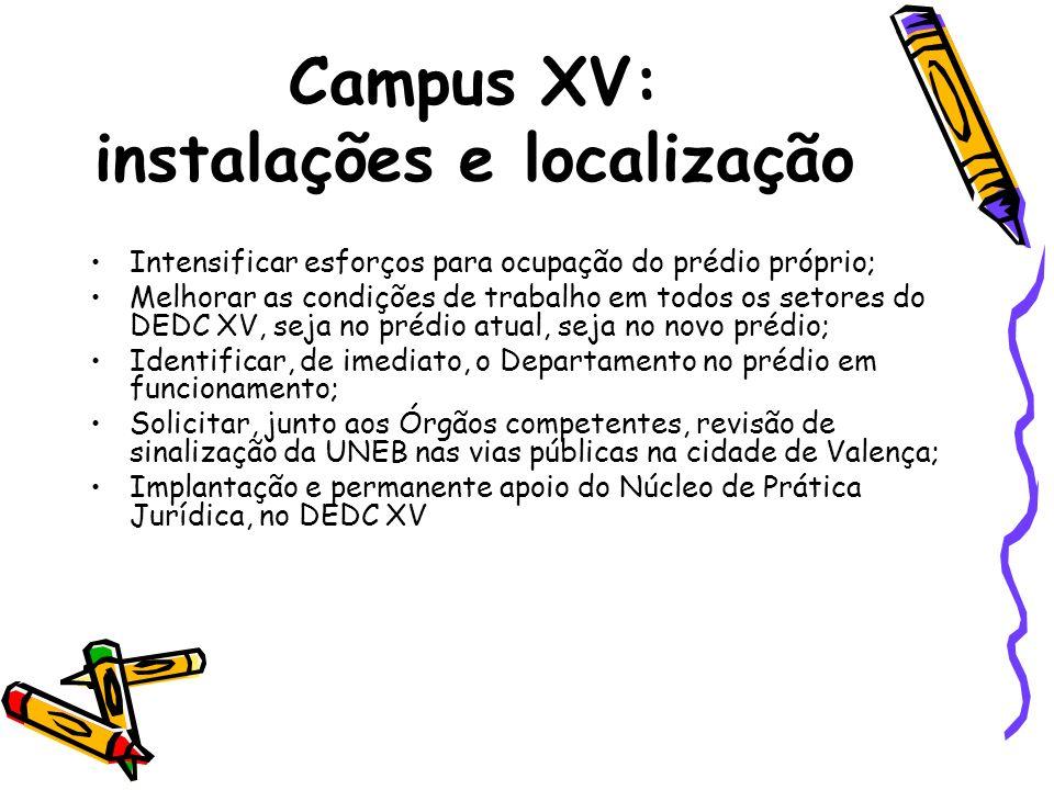 Campus XV: instalações e localização Intensificar esforços para ocupação do prédio próprio; Melhorar as condições de trabalho em todos os setores do D