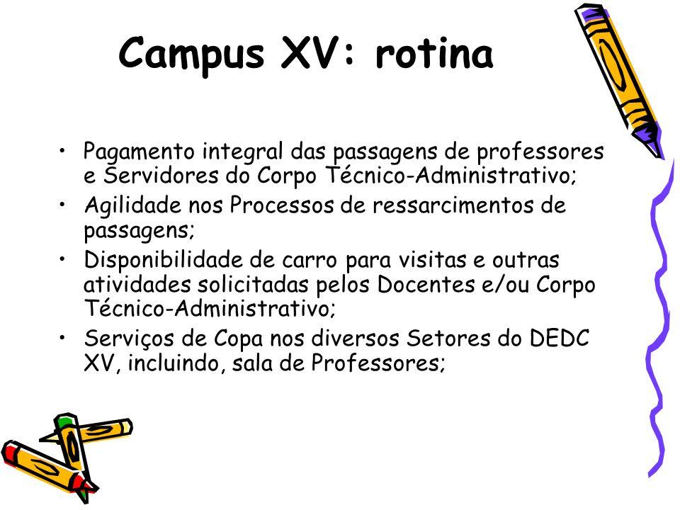 Campus XV: rotina Pagamento integral das passagens de professores e Servidores do Corpo Técnico-Administrativo; Agilidade nos Processos de ressarcimen