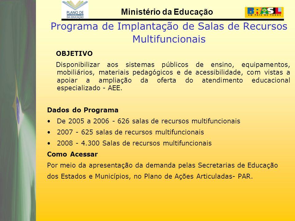 Ministério da Educação Programa de Implantação de Salas de Recursos Multifuncionais OBJETIVO Disponibilizar aos sistemas públicos de ensino, equipamentos, mobiliários, materiais pedagógicos e de acessibilidade, com vistas a apoiar a ampliação da oferta do atendimento educacional especializado - AEE.