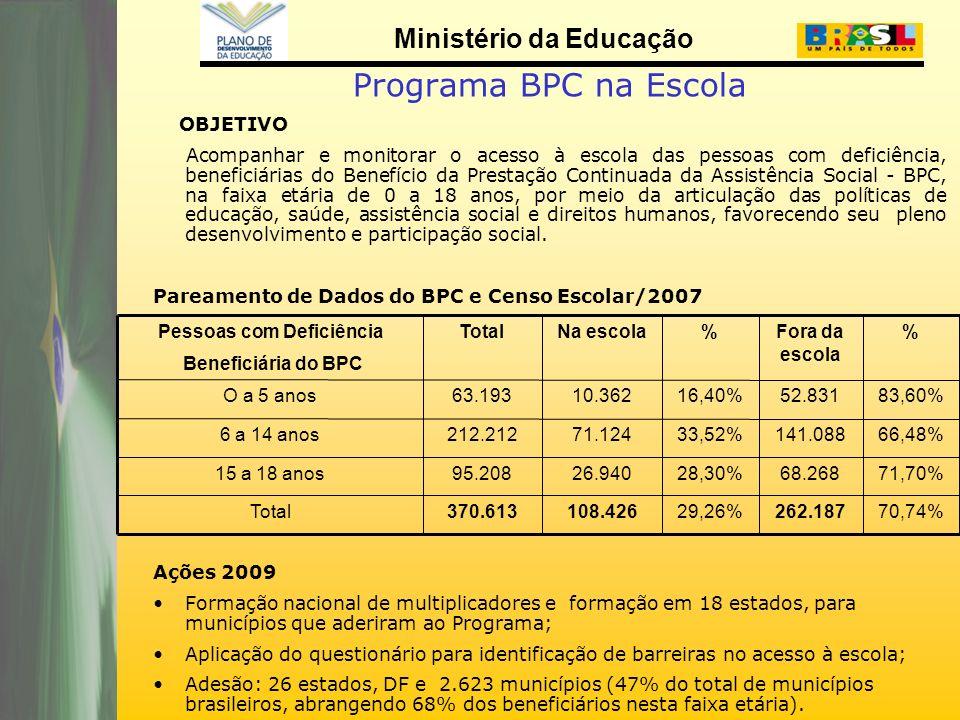 Ministério da Educação Programa BPC na Escola OBJETIVO Acompanhar e monitorar o acesso à escola das pessoas com deficiência, beneficiárias do Benefíci